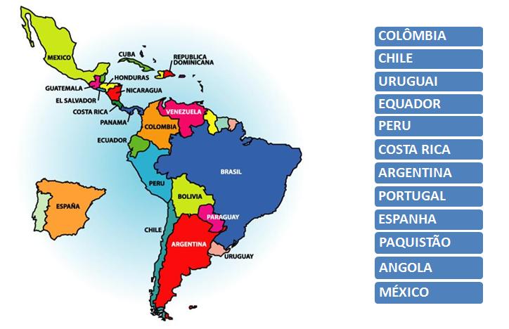 Mapa Ibero com paises